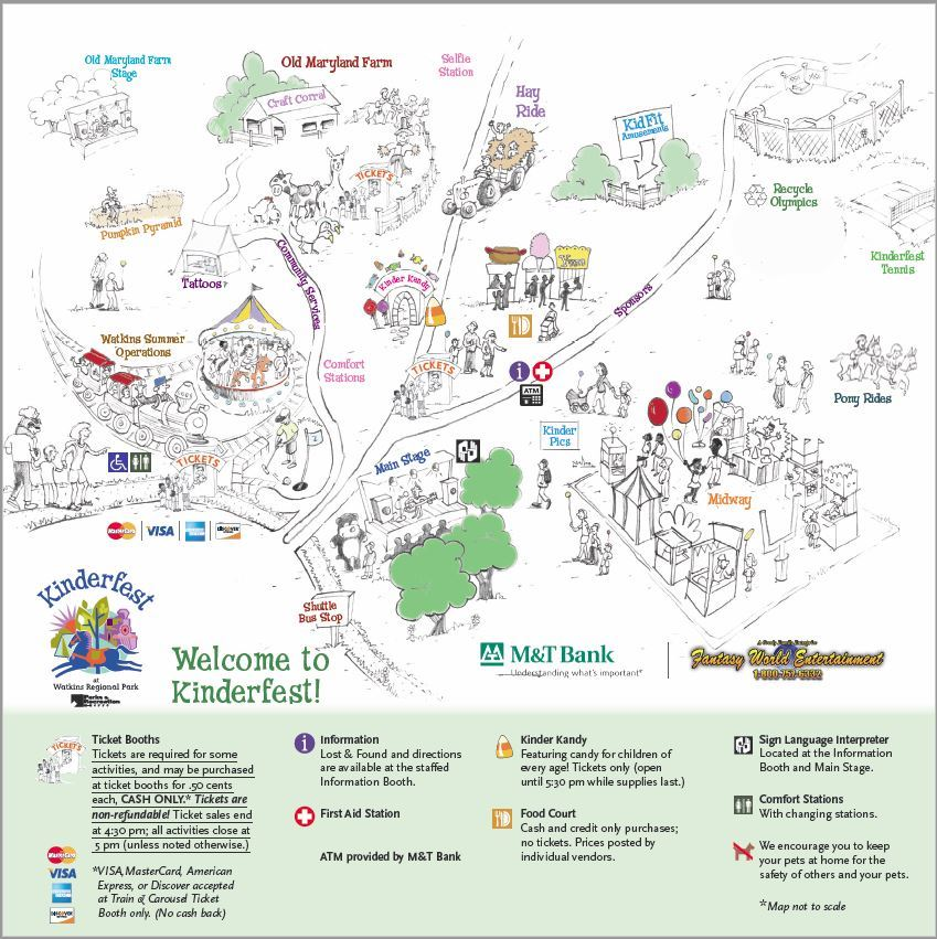A drawn map of the 2018 Kinderfest showing the different stations with colorful details.