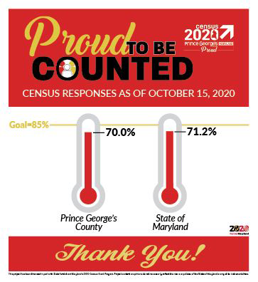 Counted! Census 2020